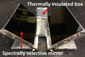 A mock-up of the radiative cooling system, which looks similar to an open book, with a spectrally selective mirror angled on either side of a thermally insulated box.